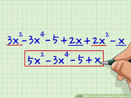 Polynomial Degree Chart How To Find The Degree Of A Polynomial 14 Steps With Pictures