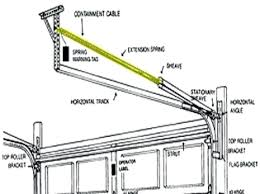 replace garage door garage door cabl cost to replace garage door spring and cable as garage door torsion spring minimotosandmore com cost to replace