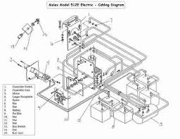 1983 ez go gas golf cart wiring diagram wiring diagram libraries 1983 ez go golf cart gas wiring diagram zenri org1992 ezgo gas golf cart wiring diagram