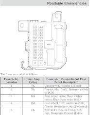 2003 escape fuse diagram house wiring diagram symbols \u2022 2014 ford escape fuse box 2004 ford escape fuse box diagram autobonches 2003 automotive wiring rh auto portal org fuse panel