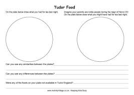 good example essay topics list