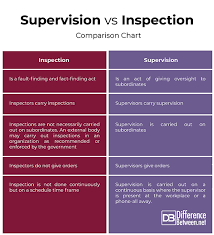 Difference Between Supervision And Inspection Difference