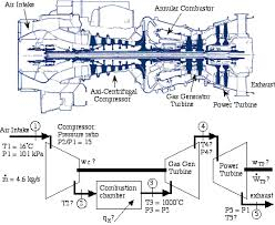 ge t700 diagram simple wiring diagram ge t700 gas turbine engine updated 7 22 2014 ge t700 engine ge t700 diagram