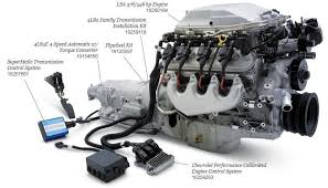 lsa engine wiring diagram lsa image wiring diagram gm performance lsa wiring harness gm discover your wiring on lsa engine wiring diagram