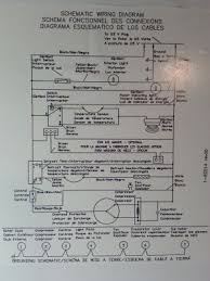 whirlpool appliance repair service appliances repair in vancouver bc whirlpool zer schematic wiring diagram