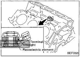 91 240sx knock sensor wiring diagram auto electrical wiring diagram 91 240sx knock sensor wiring diagram 91 engine