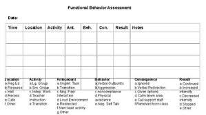 Abc Behavior Chart Abc Chart For Functional Behavior Assessments