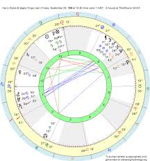 Birth Chart Harry Styles Bridges Virgo Zodiac Sign Astrology