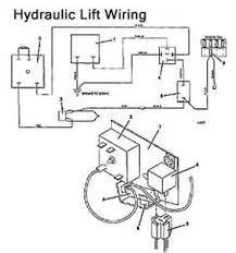 similiar dump trailer wiring diagram keywords hydraulic lift wiring diagramon hydraulic dump trailer wiring diagram