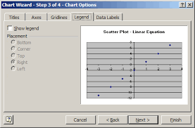 excel best fit line using excel to display a scatter plot and show a line of best fit