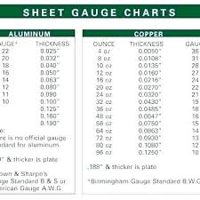 Standard Sheet Metal Gauges Chart Aluminum Sheet Metal Gauges Myshyft Co