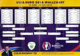 Deputys Euro 2016 Wallchart Praised By Constituents Who Say
