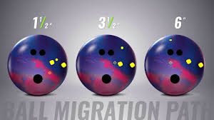 Bowling Ball Flare Chart Storm Pin Buffer Layout System Part 1 Pin To Pap Distance
