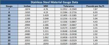 Pin By Nathanial Monkeyreed On Solidworks Data Charts
