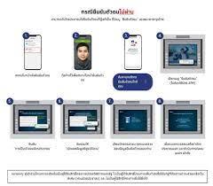 """ค้นหาตู้ atm กรุงไทยยืนยันตัวตน """"คนละครึ่งเฟส 3"""" ให้สำเร็จรับสิทธิ 3,000  บาท เช็กที่นี่"""