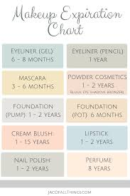 Makeup Expiration Chart How Long Does Makeup Last Jac Of All Things