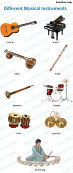 You can see the 10 types of guitars below: Different Types Of Musical Instruments And Their Sounds Teachoo