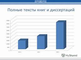 Презентация на тему Электронные ресурсы в Казанском университете  8 Полные тексты книг и диссертаций