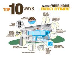 Top 10 Ways to Save Energy & Reduce your Electricity Bill #Tips