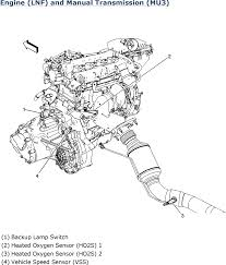 2009 chevy bu engine diagram wiring library gm 2 4l ecotec engine diagram 2008 gm family 1 engine radio wiring diagram for 2009