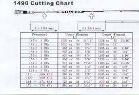 Maxrad Vhf Antenna Cutting Chart Best Picture Of Chart
