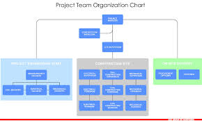 Applied Materials Organization Chart Our Approach And Priorities Ana Group