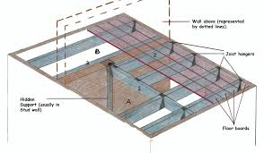Floor Framing Design 53 Floor Design Loads Floor Beams Loading Glulam