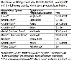 chamberlain universal garage door remoteUniversal Garage Door Opener Mini Keychain Remote MC1006 Works