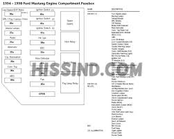 1998 ford mustang fuse diagram wiring diagrams 98 ford mustang fuse box wiring diagrams schematic 1998 mustang fuse box layout 1994 ford mustang