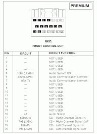 wiring diagram 2005 ford escape the wiring diagram readingrat net 2005 Ford Escape Wiring Diagram 2005 ford escape stereo wiring diagram wiring diagram, wiring diagram 2004 ford escape wiring diagram