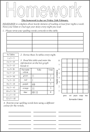 in addition Math worksheets free printable sheets first preschool addition furthermore  likewise Tracing worksheets free homework sheets kindergarten math counting together with Free fun math sheets 3rd grade homework subtraction 3rd grade math moreover worksheet printable worksheets math free practice kindergarten further Maths Activity Sheets Chapter  3  Worksheet  Mogenk Paper Works additionally  furthermore kindergarten alphabet worksheets printable activity shelter sheets likewise Multiplication worksheets fun math worksheet 7 thanksgiving likewise Kids under math printable worksheets nd grade worksheet  Kids Math. on math activity sheets worksheet mogenk paper works homework for