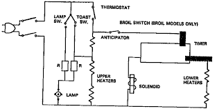 toaster wiring diagram explore wiring diagram on the net • black decker toaster oven parts model tro405 sears toaster oven wiring diagram electric toaster wiring diagram