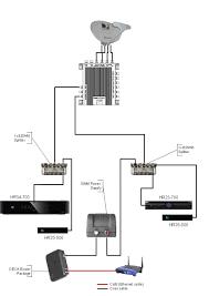 electrical wiring wiring diagram for directv genie installation readingrat net directv hdtv wiring diagram 98 similar diagrams