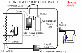 waterfurnace heat pump wiring diagram schematic wiring waterfurnace heat pump wiring diagram wiring diagram library rh 7 desa penago1 com carrier heat pump wiring diagram typical heat pump wiring diagram