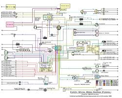 wiring diagram for jvc car stereo fresh jvc car stereo wiring jvc car stereo wiring diagram wiring diagram for jvc car stereo fresh jvc car stereo wiring diagram best fresh jvc kd sr72 wiring
