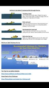 Mn Dnr Ice Thickness Chart Lake Living Ice Safety Mikes Manly Board Safety