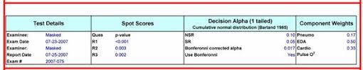 Objective Scoring System Version 3 By Raymond Nelson Mark