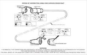 wiring diagram for caravan electrics wiring image caravan wiring diagram wiring diagram schematics baudetails info on wiring diagram for caravan electrics