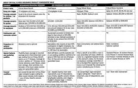 group critical illness insurance comparative table 2