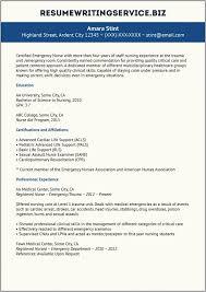 Home Health Registered Nurse Resume Examples - Resume : Resume ...