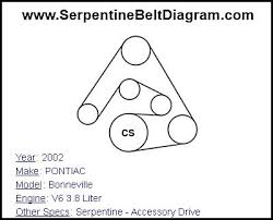 2002 pontiac bonneville serpentine belt diagram vehiclepad 2002 pontiac bonneville serpentine belt diagram for v6 3 8 liter