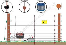 electric fencing for foxes electric fence for foxes wire
