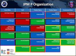 Jpeo Cbd Org Chart 14 Reasonable Peo Organization Chart