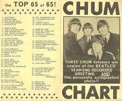 The Capitol 6000 Website Toronto Radio Station Chum 1050