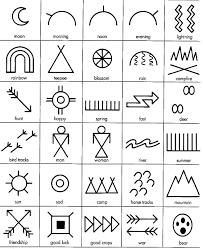 Native American Indian Symbols символы и их значение символы