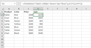 If Function In Excel Easy Excel Tutorial