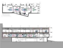 Operating Room Hvac Design