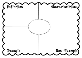 Frayer Model Math Template Frayer Model Template