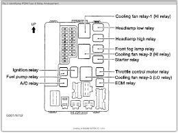 2002 nissan altima 2 5 fuse box wiring diagram world 02 altima fuse diagram wiring diagrams 02 altima fuse diagram wiring diagram load 02 altima fuse