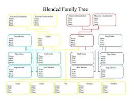 Free Family Tree Chart Template 9 Word Excel Format Online Maker ...